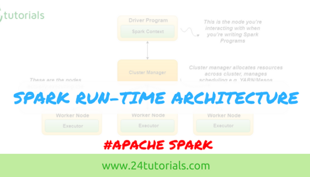apache-spark-runtime-architecture-24tutorials.png